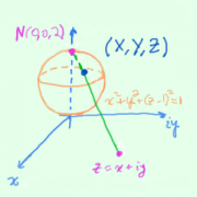 The Riemann Sphere and the Extended Complex Plane